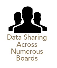 Data sharing across numerous boards from the best realtors in Hamilton, Halton and Niagara region